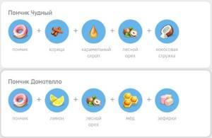 Рецепты пончика чудный и донателло