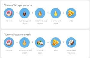 Рецепты пончиков